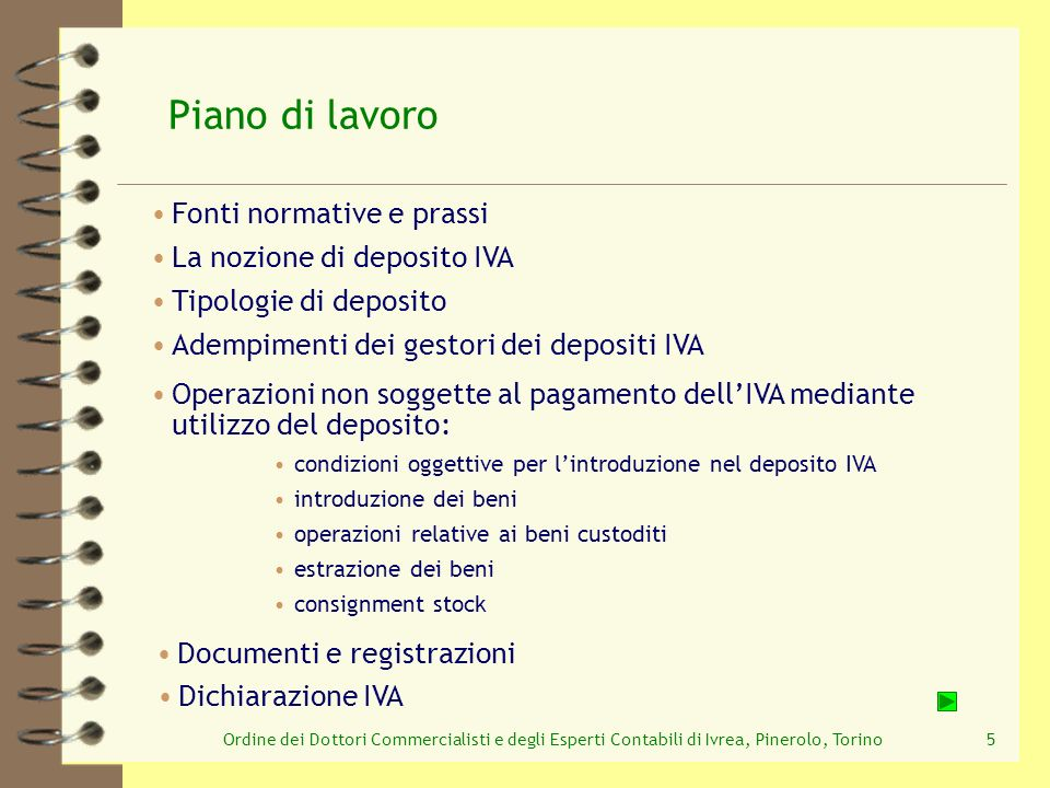 Ordine dei Dottori Commercialisti e degli Esperti Contabili di Ivrea, Pinerolo, Torino56 Cessione di beni custoditi nel deposito IVA senza deposito IVA I Si IVA I1I1 Si IVA-Si dazi pagamento in dogana Si IVA doppia registrazione