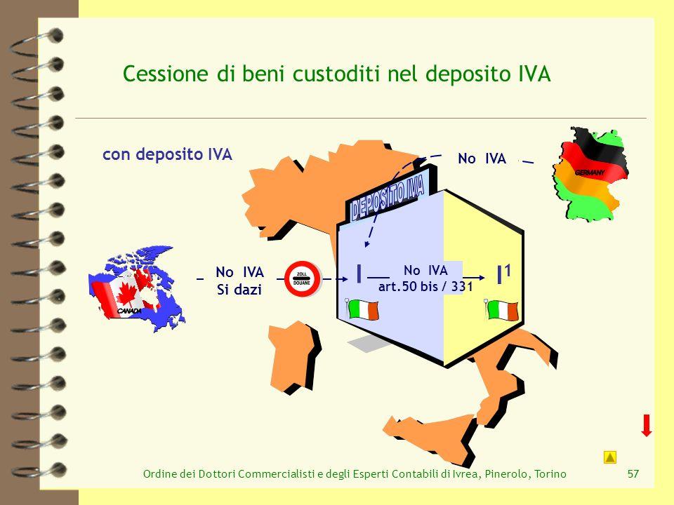 Ordine dei Dottori Commercialisti e degli Esperti Contabili di Ivrea, Pinerolo, Torino57 Cessione di beni custoditi nel deposito IVA con deposito IVA
