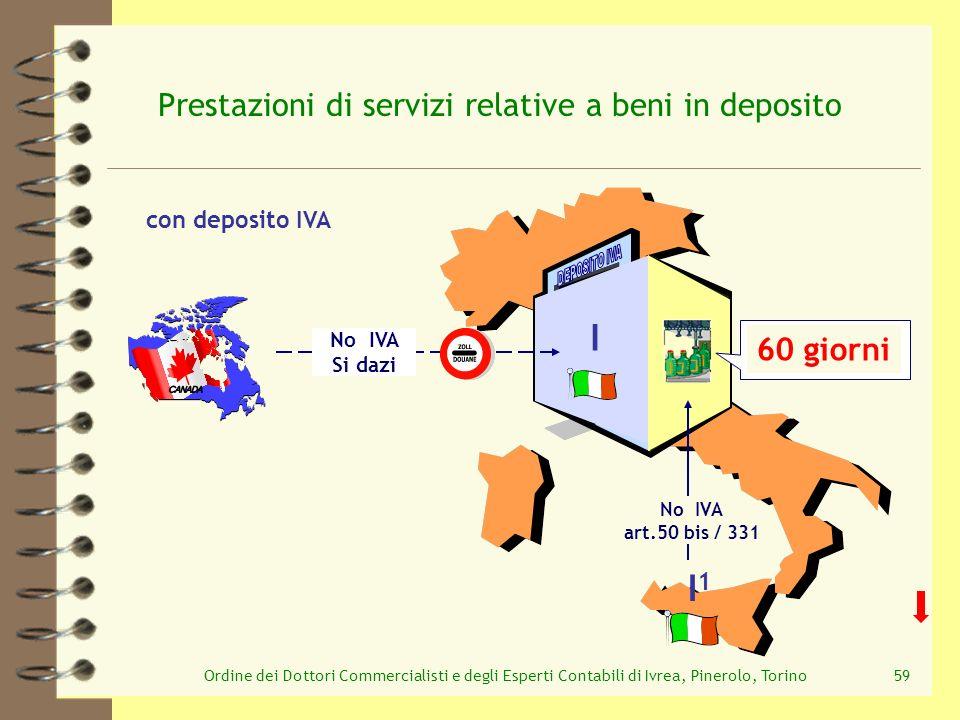 Ordine dei Dottori Commercialisti e degli Esperti Contabili di Ivrea, Pinerolo, Torino59 Prestazioni di servizi relative a beni in deposito con deposi