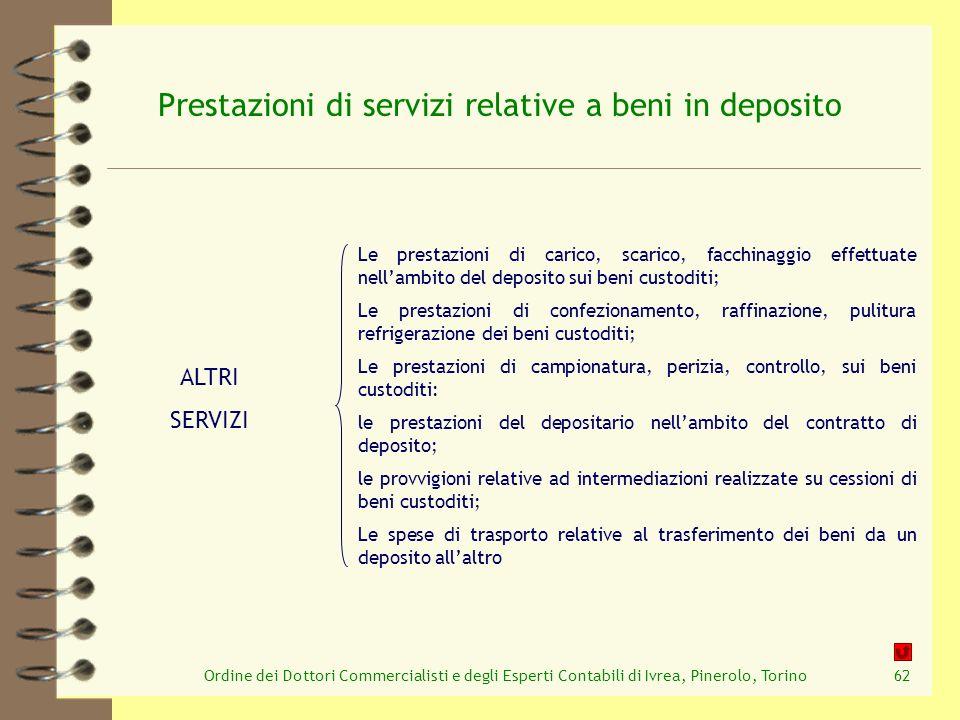 Ordine dei Dottori Commercialisti e degli Esperti Contabili di Ivrea, Pinerolo, Torino62 Prestazioni di servizi relative a beni in deposito ALTRI SERV