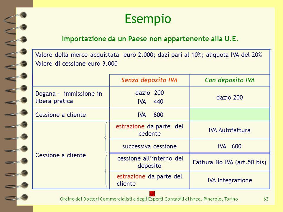 Ordine dei Dottori Commercialisti e degli Esperti Contabili di Ivrea, Pinerolo, Torino63 Esempio Importazione da un Paese non appartenente alla U.E. V
