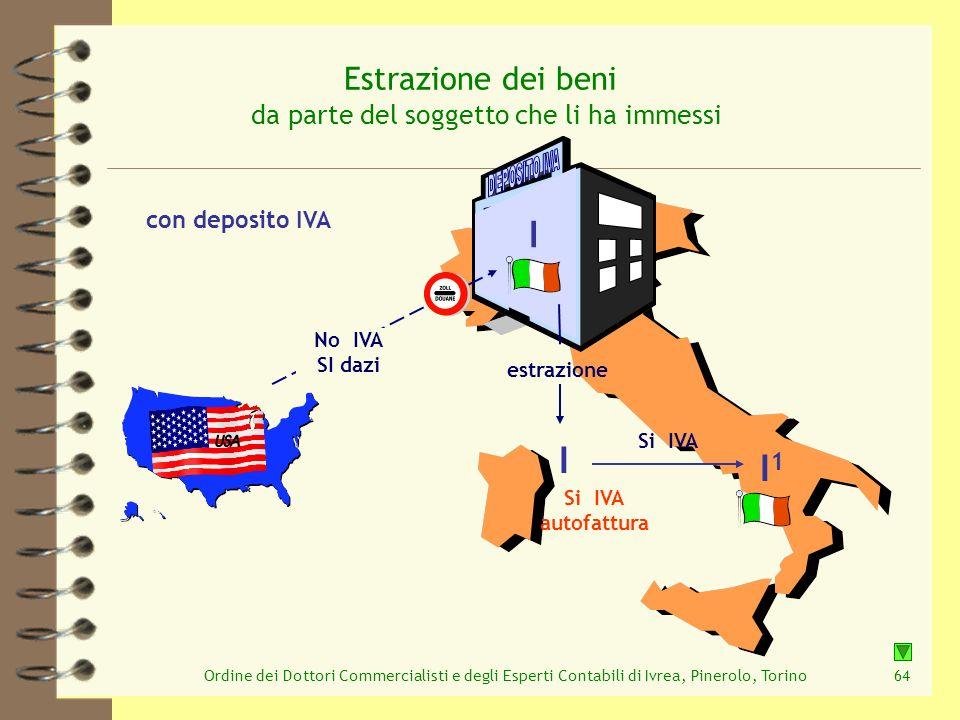 Ordine dei Dottori Commercialisti e degli Esperti Contabili di Ivrea, Pinerolo, Torino64 con deposito IVA Estrazione dei beni da parte del soggetto ch