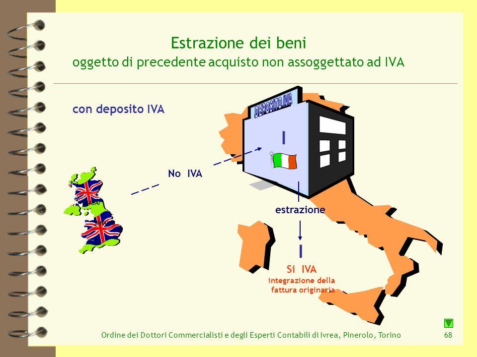 Ordine dei Dottori Commercialisti e degli Esperti Contabili di Ivrea, Pinerolo, Torino68 Estrazione dei beni oggetto di precedente acquisto non assogg