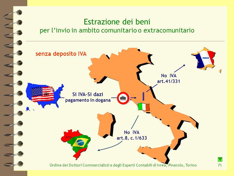 Ordine dei Dottori Commercialisti e degli Esperti Contabili di Ivrea, Pinerolo, Torino71 Estrazione dei beni per linvio in ambito comunitario o extrac