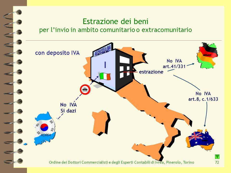 Ordine dei Dottori Commercialisti e degli Esperti Contabili di Ivrea, Pinerolo, Torino72 con deposito IVA Estrazione dei beni per linvio in ambito com