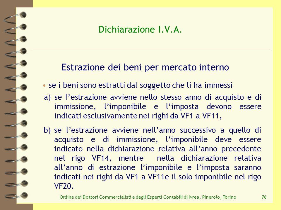 Ordine dei Dottori Commercialisti e degli Esperti Contabili di Ivrea, Pinerolo, Torino76 Dichiarazione I.V.A. Estrazione dei beni per mercato interno