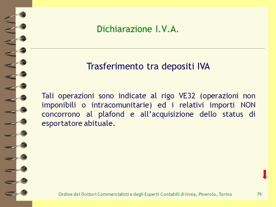 Ordine dei Dottori Commercialisti e degli Esperti Contabili di Ivrea, Pinerolo, Torino79 Dichiarazione I.V.A. Trasferimento tra depositi IVA Tali oper