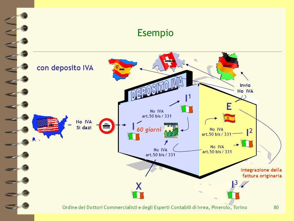 Ordine dei Dottori Commercialisti e degli Esperti Contabili di Ivrea, Pinerolo, Torino80 Esempio con deposito IVA I No IVA Si dazi I1I1 X No IVA art.5