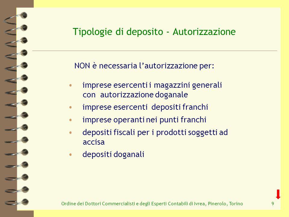 Ordine dei Dottori Commercialisti e degli Esperti Contabili di Ivrea, Pinerolo, Torino9 Tipologie di deposito - Autorizzazione NON è necessaria lautor