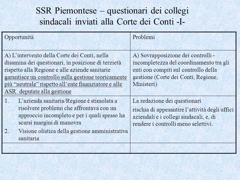 SSR Piemontese – questionari dei collegi sindacali inviati alla Corte dei Conti -I- OpportunitàProblemi A) Lintervento della Corte dei Conti, nella di