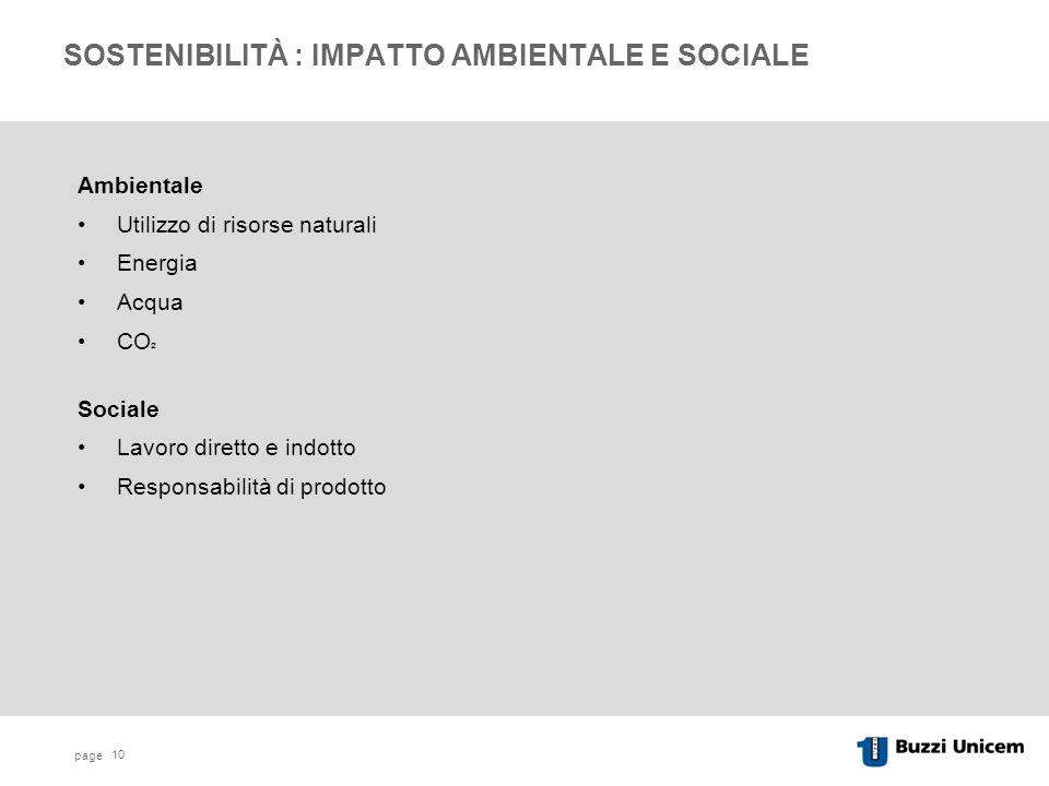 page 10 SOSTENIBILITÀ : IMPATTO AMBIENTALE E SOCIALE Ambientale Utilizzo di risorse naturali Energia Acqua CO ² Sociale Lavoro diretto e indotto Responsabilità di prodotto