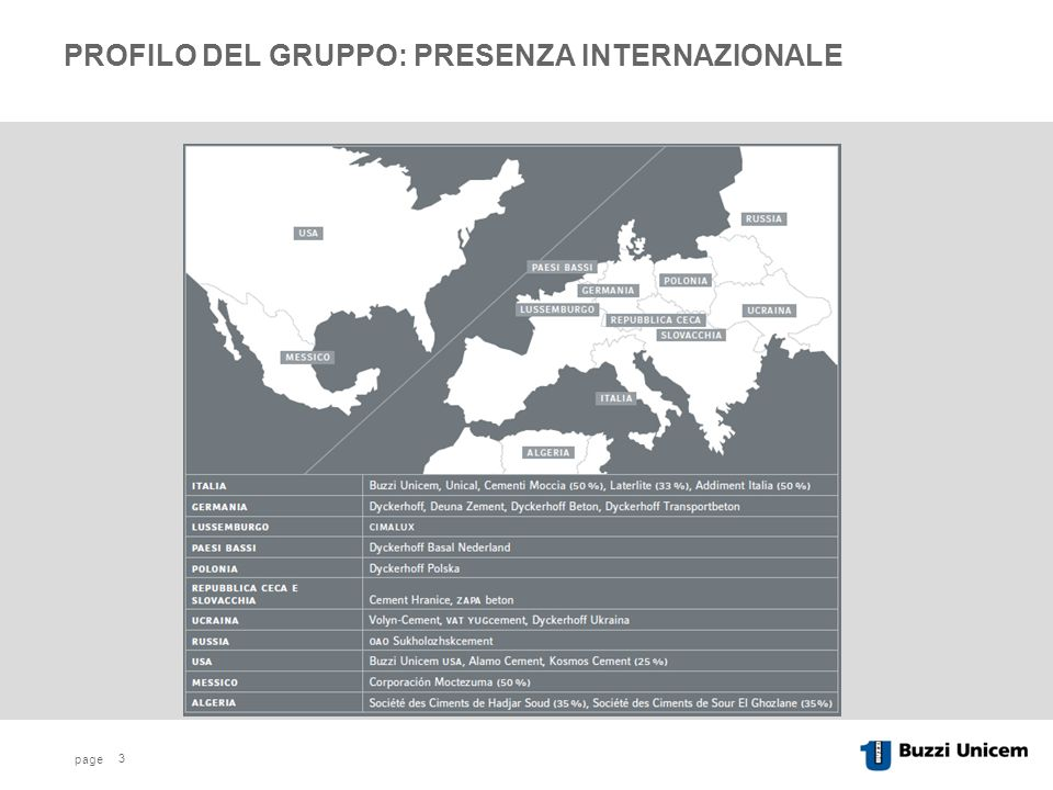 page 3 PROFILO DEL GRUPPO: PRESENZA INTERNAZIONALE
