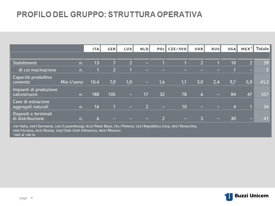 page 4 PROFILO DEL GRUPPO: STRUTTURA OPERATIVA