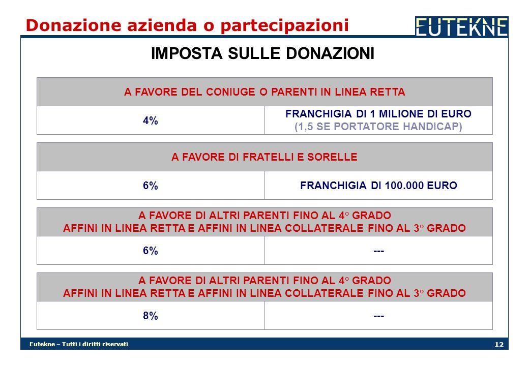 Eutekne – Tutti i diritti riservati 12 Donazione azienda o partecipazioni IMPOSTA SULLE DONAZIONI A FAVORE DEL CONIUGE O PARENTI IN LINEA RETTA 4% FRA