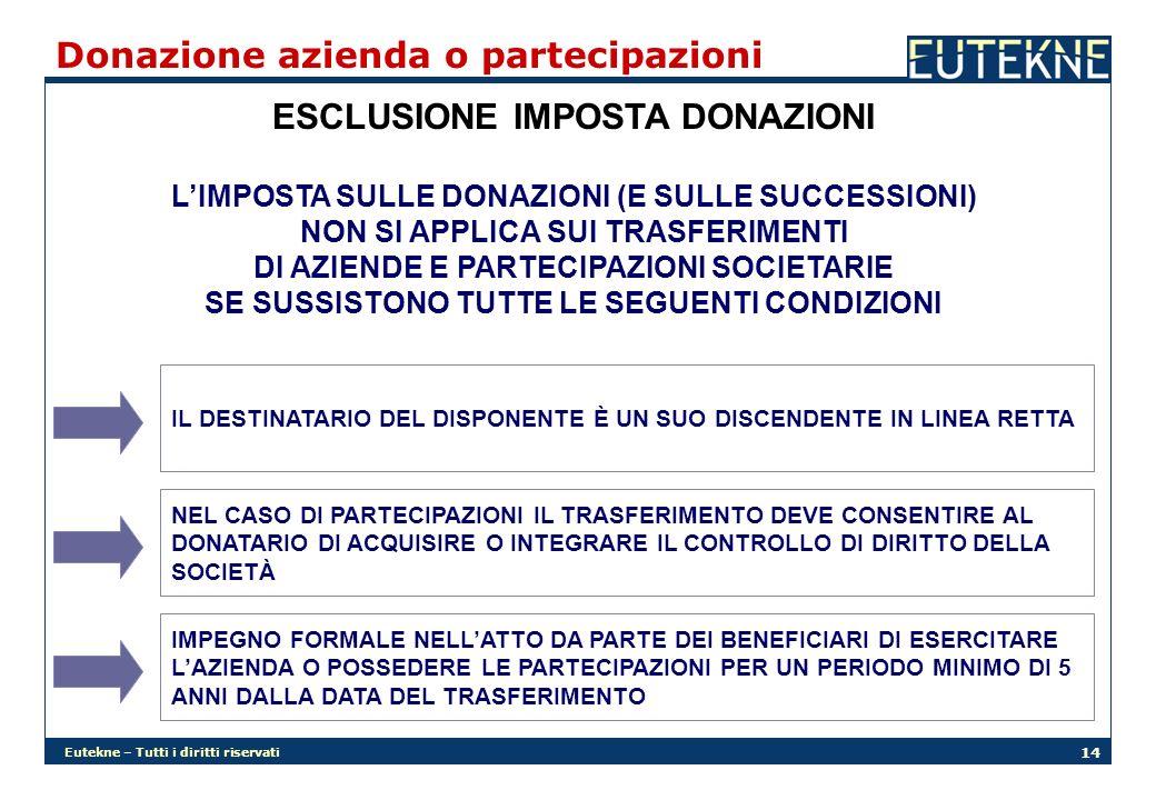 Eutekne – Tutti i diritti riservati 14 Donazione azienda o partecipazioni ESCLUSIONE IMPOSTA DONAZIONI LIMPOSTA SULLE DONAZIONI (E SULLE SUCCESSIONI)