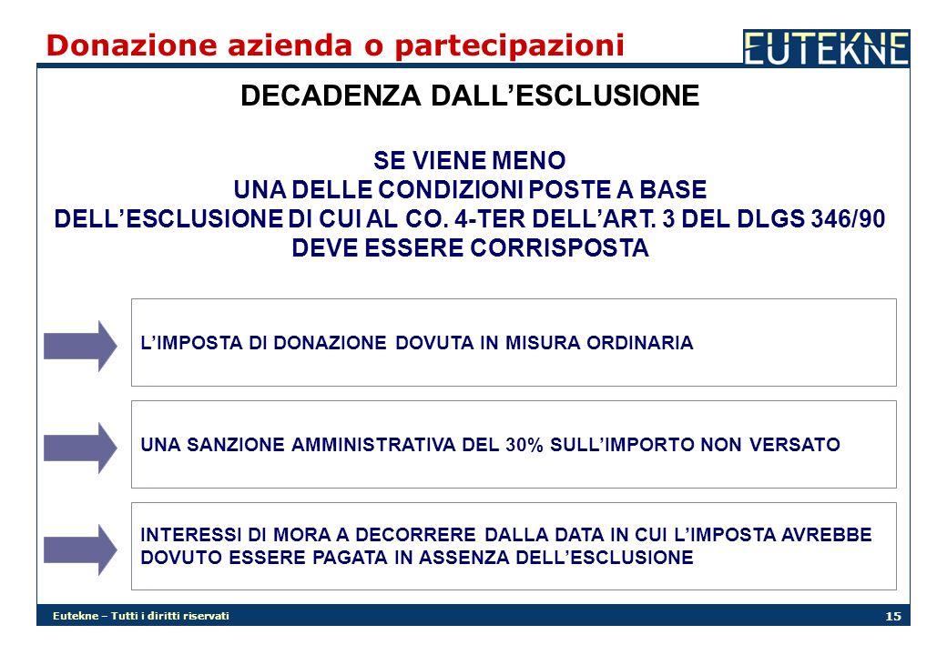 Eutekne – Tutti i diritti riservati 15 Donazione azienda o partecipazioni DECADENZA DALLESCLUSIONE SE VIENE MENO UNA DELLE CONDIZIONI POSTE A BASE DEL