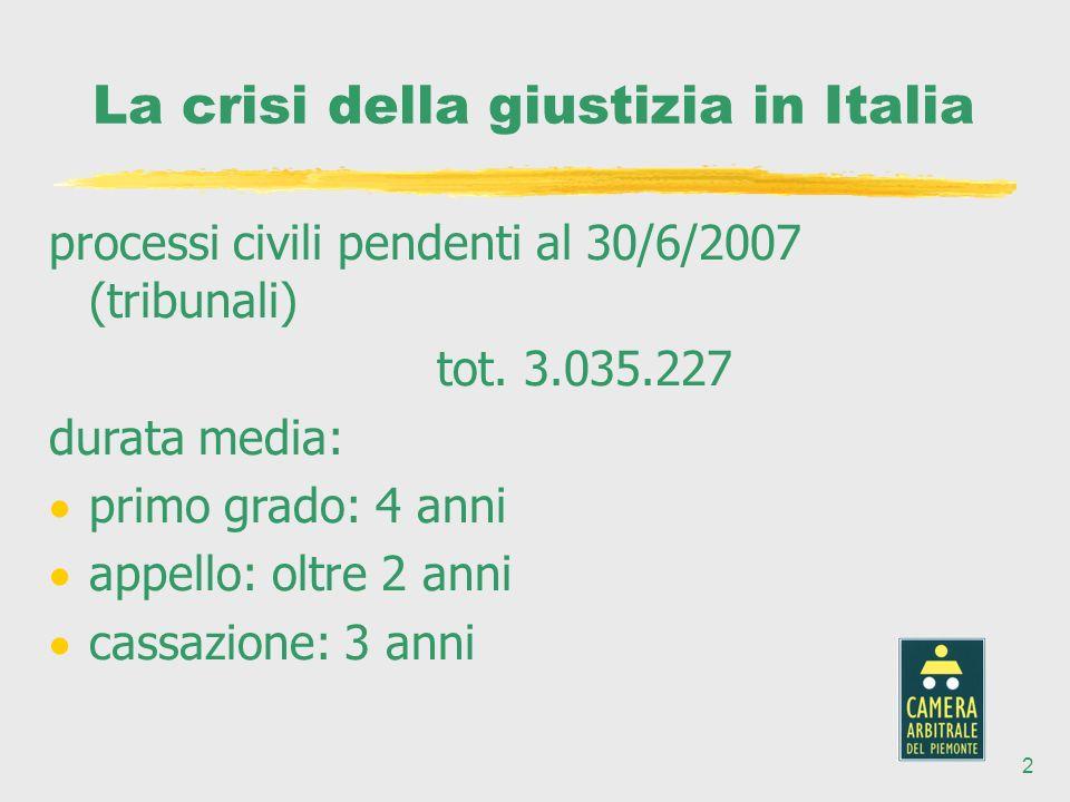 2 La crisi della giustizia in Italia processi civili pendenti al 30/6/2007 (tribunali) tot.