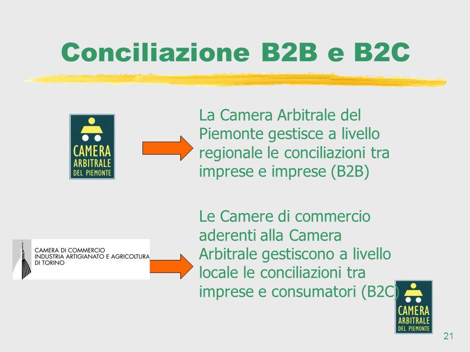 21 Conciliazione B2B e B2C La Camera Arbitrale del Piemonte gestisce a livello regionale le conciliazioni tra imprese e imprese (B2B) Le Camere di commercio aderenti alla Camera Arbitrale gestiscono a livello locale le conciliazioni tra imprese e consumatori (B2C)