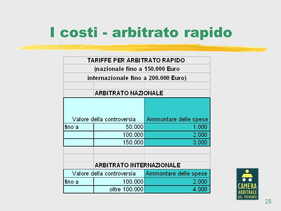 25 I costi - arbitrato rapido