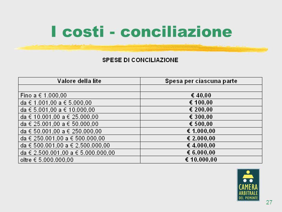 27 I costi - conciliazione