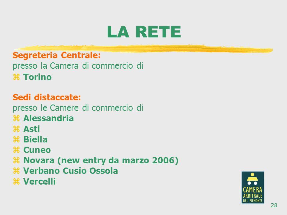 28 LA RETE Segreteria Centrale: presso la Camera di commercio di zTorino Sedi distaccate: presso le Camere di commercio di zAlessandria zAsti zBiella zCuneo zNovara (new entry da marzo 2006) zVerbano Cusio Ossola zVercelli