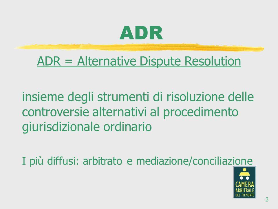 3 ADR = Alternative Dispute Resolution insieme degli strumenti di risoluzione delle controversie alternativi al procedimento giurisdizionale ordinario I più diffusi: arbitrato e mediazione/conciliazione ADR