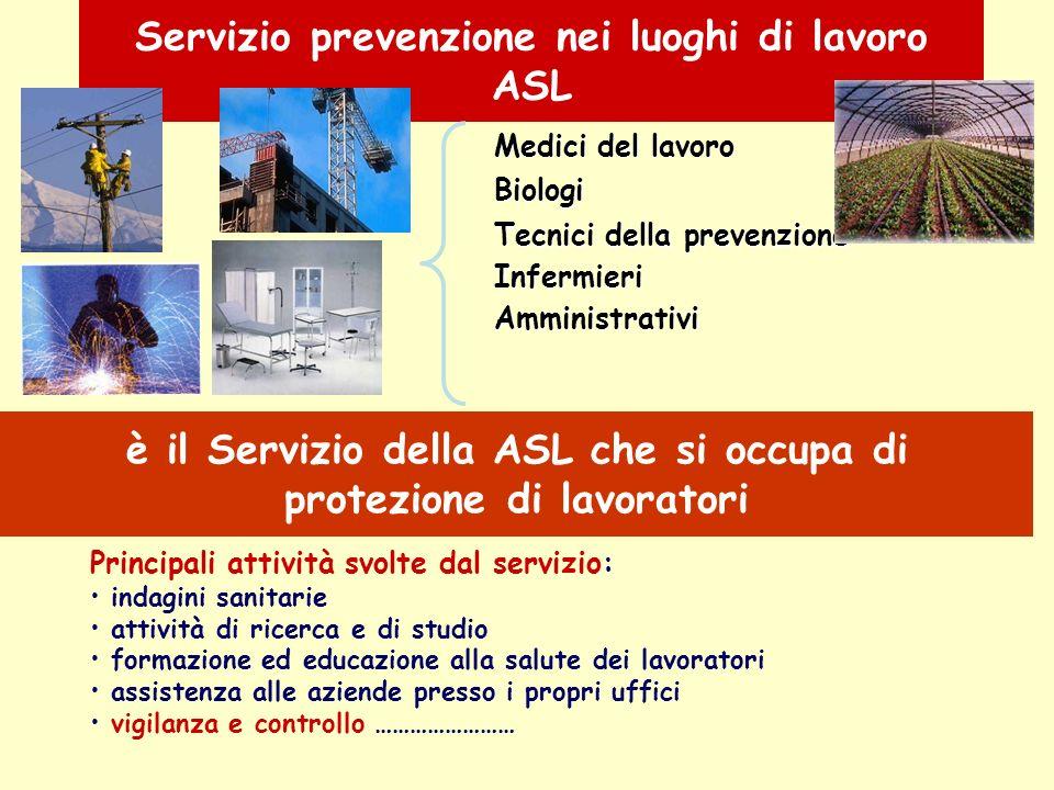 Servizio prevenzione nei luoghi di lavoro ASL Principali attività svolte dal servizio: indagini sanitarie attività di ricerca e di studio formazione e