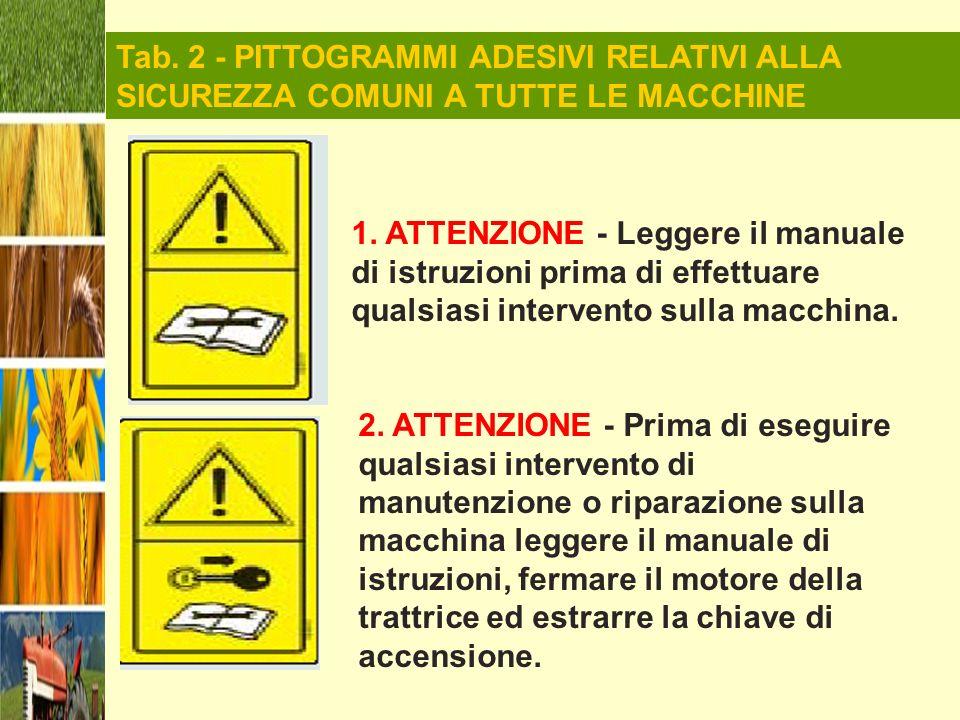 Tab. 2 - PITTOGRAMMI ADESIVI RELATIVI ALLA SICUREZZA COMUNI A TUTTE LE MACCHINE 1. ATTENZIONE - Leggere il manuale di istruzioni prima di effettuare q