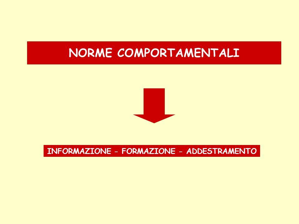 INFORMAZIONE - FORMAZIONE - ADDESTRAMENTO NORME COMPORTAMENTALI