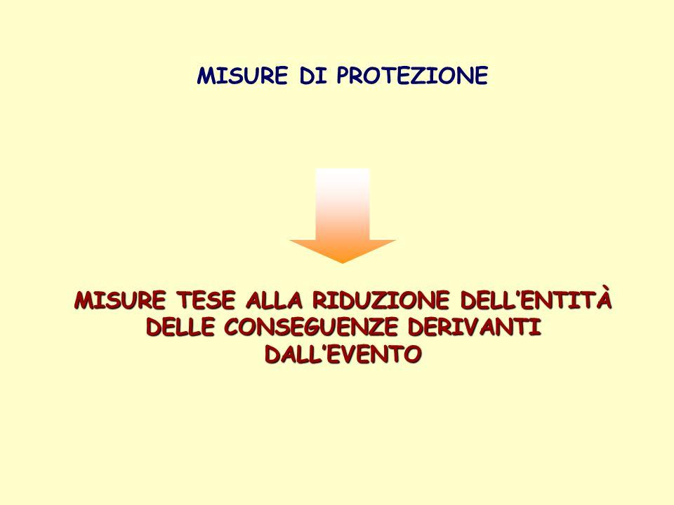 MISURE DI PROTEZIONE MISURE TESE ALLA RIDUZIONE DELLENTITÀ DELLE CONSEGUENZE DERIVANTI DALLEVENTO