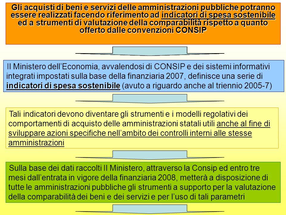Gli acquisti di beni e servizi delle amministrazioni pubbliche potranno essere realizzati facendo riferimento ad indicatori di spesa sostenibile ed a strumenti di valutazione della comparabilità rispetto a quanto offerto dalle convenzioni CONSIP indicatori di spesa sostenibile Il Ministero dellEconomia, avvalendosi di CONSIP e dei sistemi informativi integrati impostati sulla base della finanziaria 2007, definisce una serie di indicatori di spesa sostenibile (avuto a riguardo anche al triennio 2005-7) Tali indicatori devono diventare gli strumenti e i modelli regolativi dei comportamenti di acquisto delle amministrazioni statali utili anche al fine di sviluppare azioni specifiche nellambito dei controlli interni alle stesse amministrazioni Sulla base dei dati raccolti Il Ministero, attraverso la Consip ed entro tre mesi dallentrata in vigore della finanziaria 2008, metterà a disposizione di tutte le amministrazioni pubbliche gli strumenti a supporto per la valutazione della comparabilità dei beni e dei servizi e per luso di tali parametri