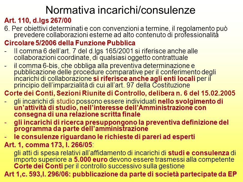 Normativa incarichi/consulenze Art. 110, d.lgs 267/00 6.