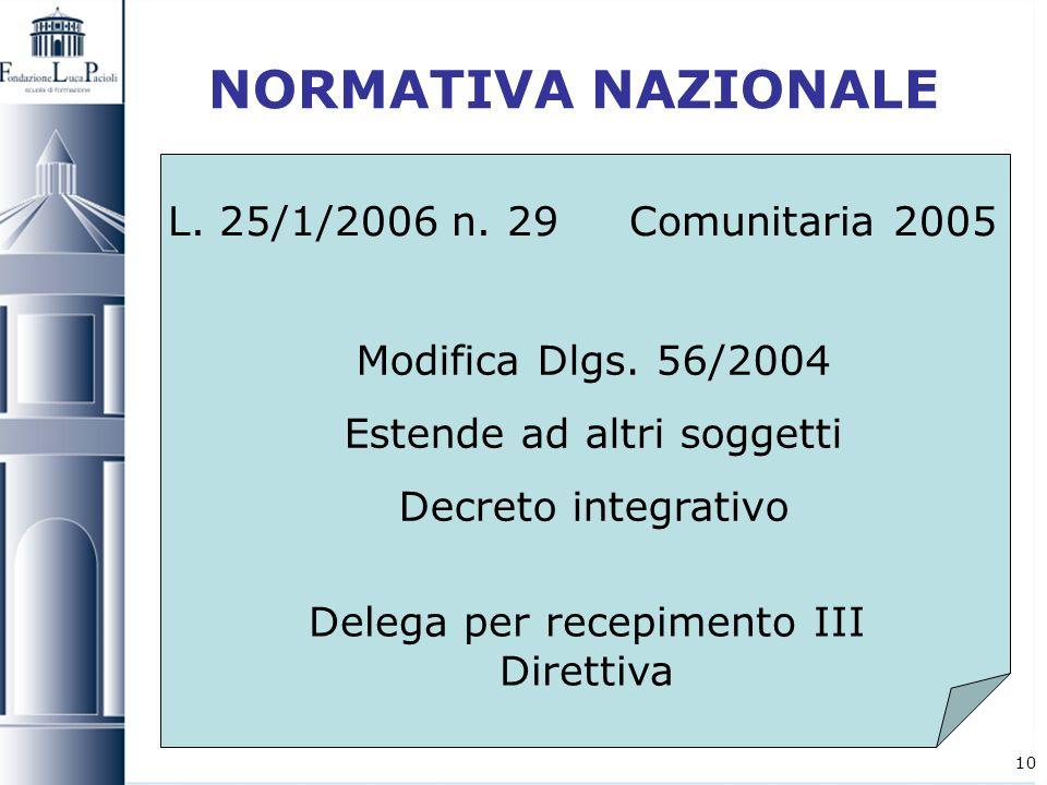 10 NORMATIVA NAZIONALE L. 25/1/2006 n. 29 Comunitaria 2005 Modifica Dlgs. 56/2004 Estende ad altri soggetti Decreto integrativo Delega per recepimento