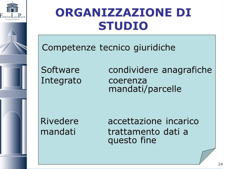 24 ORGANIZZAZIONE DI STUDIO Competenze tecnico giuridiche Softwarecondividere anagrafiche Integratocoerenza mandati/parcelle Rivedereaccettazione inca