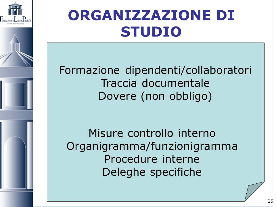 25 ORGANIZZAZIONE DI STUDIO Formazione dipendenti/collaboratori Traccia documentale Dovere (non obbligo) Misure controllo interno Organigramma/funzion