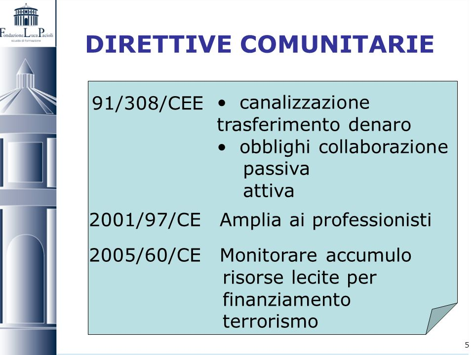 5 DIRETTIVE COMUNITARIE 91/308/CEE canalizzazione trasferimento denaro obblighi collaborazione passiva attiva 2001/97/CE Amplia ai professionisti 2005