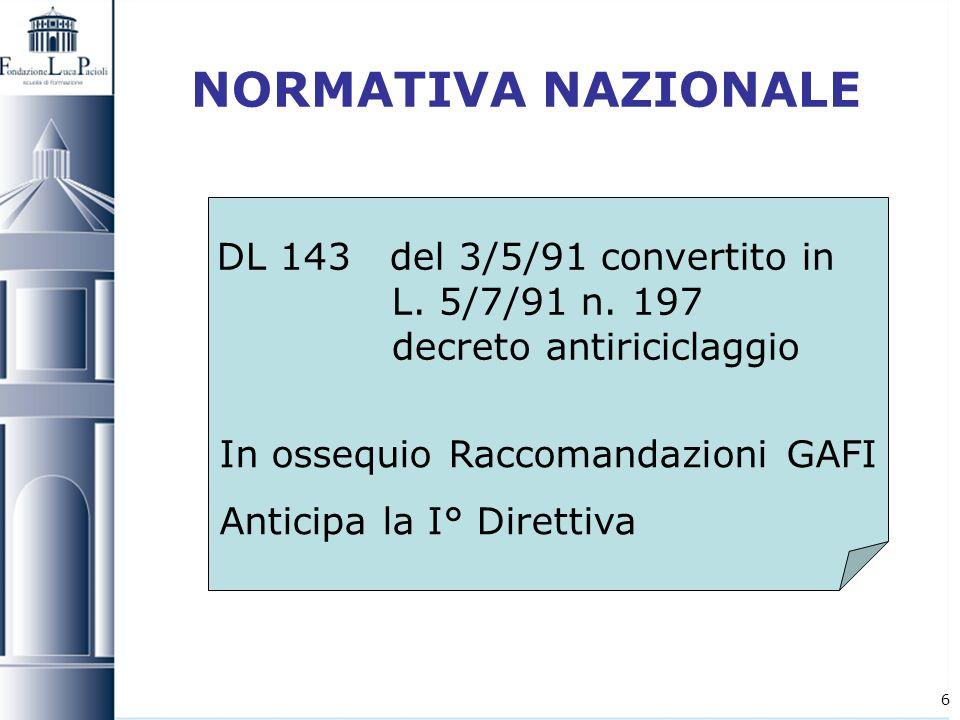 6 NORMATIVA NAZIONALE DL 143 del 3/5/91 convertito in L. 5/7/91 n. 197 decreto antiriciclaggio In ossequio Raccomandazioni GAFI Anticipa la I° Diretti