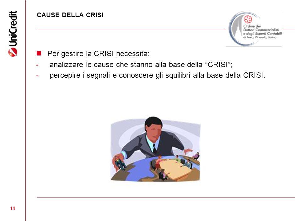 15 CAUSE DELLA CRISI DIMPRESA Le cause possono ricondursi (in sintesi) a: - cause di mercato; - cause economiche; - cause finanziarie.