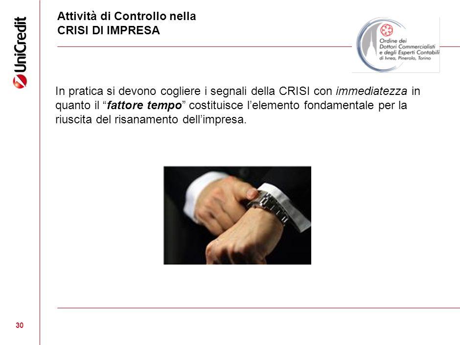 30 Attività di Controllo nella CRISI DI IMPRESA In pratica si devono cogliere i segnali della CRISI con immediatezza in quanto il fattore tempo costit