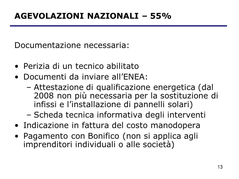 14 AGEVOLAZIONI NAZIONALI Conto Energia FONTI NORMATIVE e PRASSI -D.