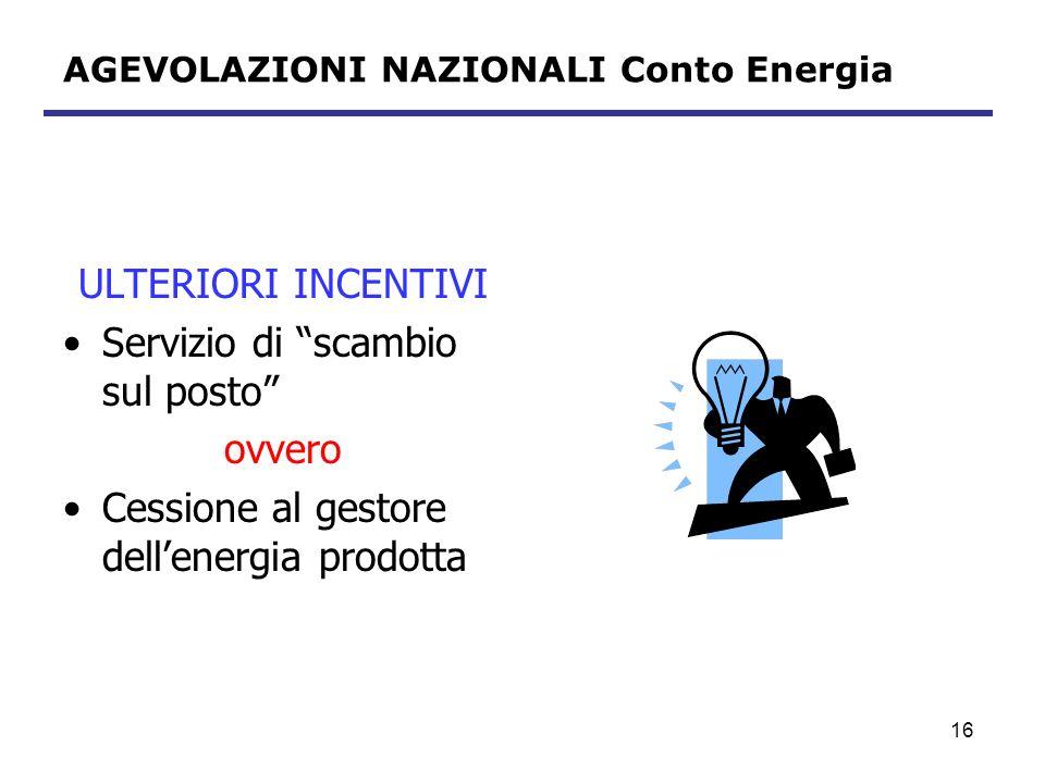 17 AGEVOLAZIONI NAZIONALI Conto Energia SOGGETTI e PROCEDURE Soggetto attuatore: gestore dei servizi elettrici - GSE S.p.a.