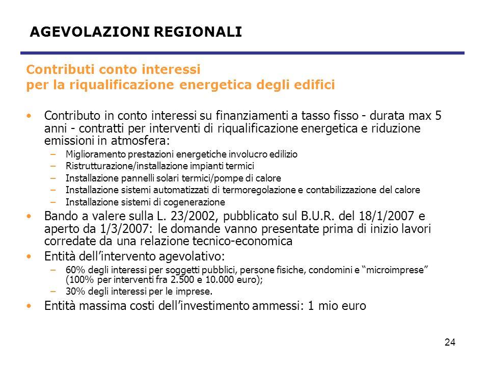 25 Fondo rotativo per fotovoltaico Prestiti a tasso zero per impianti fotovoltaici di potenza nominale compresa fra 1 e 5 kWp (integrati o parzialmente integrati).