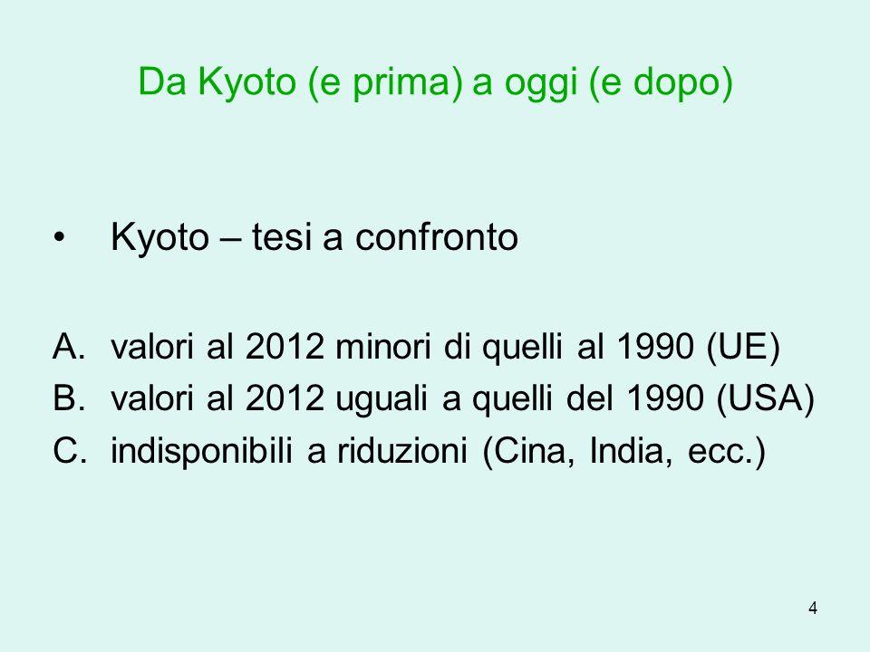 5 Da Kyoto (e prima) a oggi (e dopo) Attuale consumo CINA: 5.000.000 di barili/die Nel caso in cui la Cina e lIndia arrivassero a consumare petrolio per un valore pari ad ½ di quanto consumato pro-capite negli USA il consumo sarebbe pari a 100.000.000 di barile/die, pari al 50% del consumo mondiale