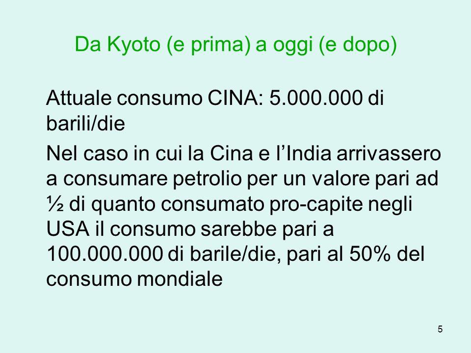 16 Da Kyoto (e prima) a oggi (e dopo) LEuropean Emission Trading Scheme (EU-ETS) Uno Stato, o eventualmente unazienda, può comperare o vendere ad altri stati o aziende permessi di emissione in modo da allineare le proprie emissioni con la quota assegnata:si vendono tali permessi quando le proprie emissioni sono al di sotto della quota assegnata, mentre li si compra quando le proprie emissioni sono al di sopra della quota assegnata.