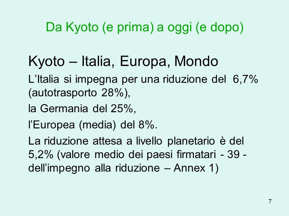 8 Da Kyoto (e prima) a oggi (e dopo) Annex I - (industrialized) countries: AustraliaAustralia (2,1%), Austria, Belarus, Belgium, Bulgaria, Canada (3,3), Croatia, Czech Republic, Denmark, Estonia, Finland, France (2,7%), Germany (7,4%), Greece, Hungary, Iceland, Ireland, Italy (3,1%), Japan (8,5%), Latvia, Liechtenstein, Lithuania, Luxembourg, Monaco, Netherlands, New Zealand, Norway, Poland (3,0%), Portugal, Romania, Russian Federation (17,4%), Slovakia, Slovenia, Spain (1,9%), Sweden, Switzerland, Turkey, Ukraine, United Kingdom (4,3%), United States of America (36,1%)AustriaBelarusBelgiumBulgaria CanadaCroatiaCzech RepublicDenmark EstoniaFinlandFranceGermany GreeceHungaryIcelandIrelandItalyJapanLatviaLiechtensteinLithuaniaLuxembourg MonacoNetherlandsNew ZealandNorwayPolandPortugalRomaniaRussian Federation SlovakiaSloveniaSpainSwedenSwitzerland TurkeyUkraineUnited KingdomUnited States of America