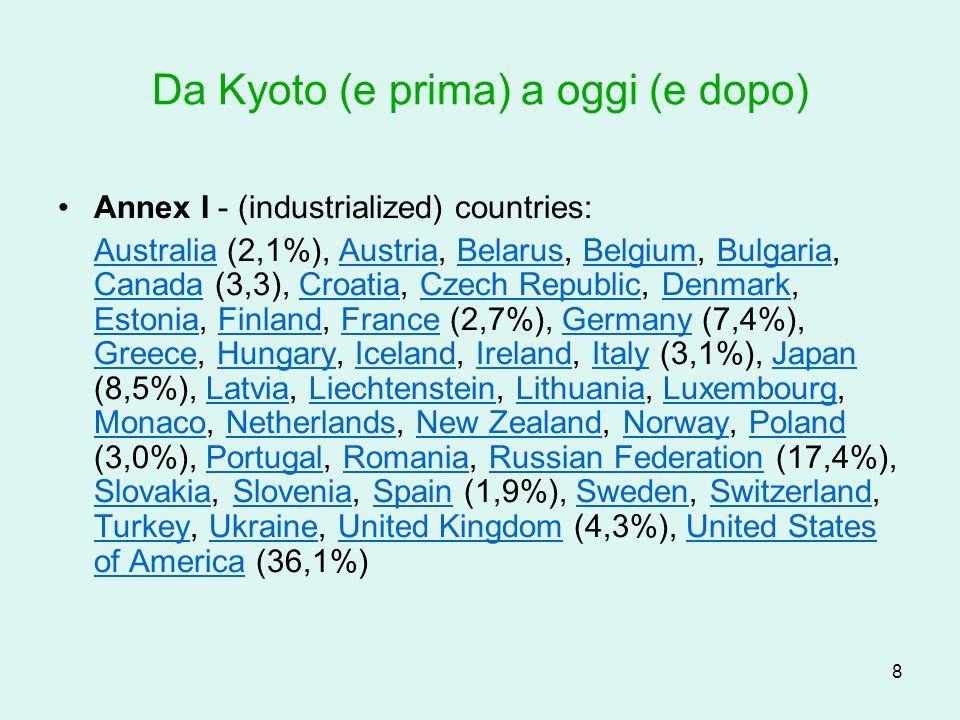 19 Da Kyoto (e prima) a oggi (e dopo) Costo dellEnergia Rincaro del petrolio: Riscaldamento delle case; Spese dei pendolari in coda in tangenziale; Metano; Uranio; Carbone; Cippato o pallets.