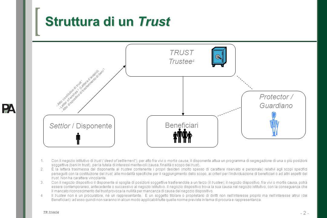 - 2 - TR 314454 Struttura di un Trust - Atto costitutivo di trust 1 - Letter of wishes 2 (Lettera dauspici) - Atto dispositivo di trasferimento di ben