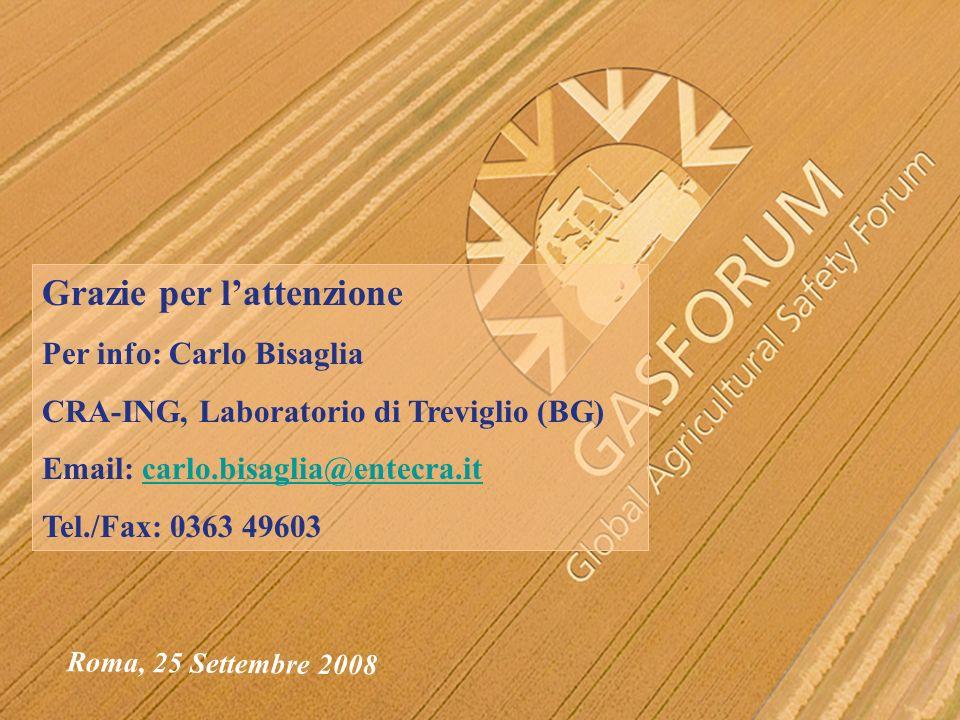Roma, 25 Settembre 2008 Grazie per lattenzione Per info: Carlo Bisaglia CRA-ING, Laboratorio di Treviglio (BG) Email: carlo.bisaglia@entecra.itcarlo.bisaglia@entecra.it Tel./Fax: 0363 49603