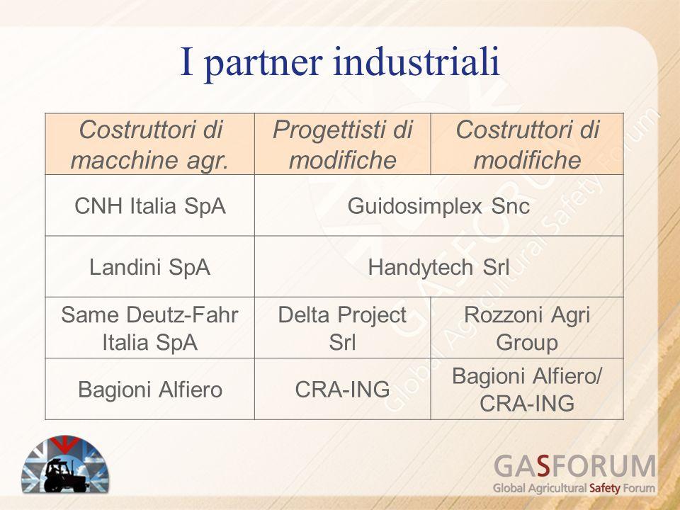 I partner industriali Costruttori di macchine agr.