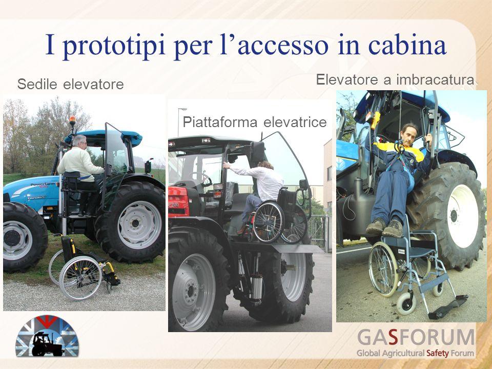 Fonte: CEMAGREF, 2007 Gli adattamenti degli agricoltori